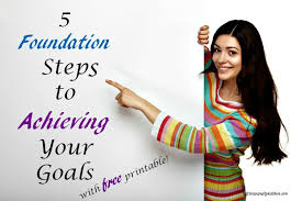 Image result for 5 Steps in Achieving Your Goals