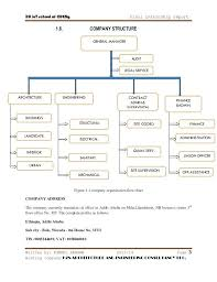 Small Construction Company Organizational Chart Company Organisation Chart Example Construction Project