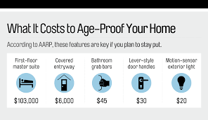 Aarp Org Chart Aging In Place How To Make Your Home A Great Place To