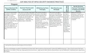 Application Gap Analysis Template Darmody Me