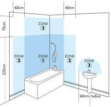 1000 images about bathroom lighting on pinterest bathroom lighting illuminated mirrors and led mirror bathroom lighting rules