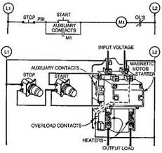 similiar ac motor starter wiring diagrams keywords magnetic contactor wiring diagram