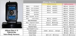 allison 4500 rds wiring diagram electrical work wiring diagram \u2022 allison 1000 transmission wiring schematic allison transmission gen 4 5 connector pin outs bustekhub rh bustekhub com allison transmission 4500 rds wiring diagram allison transmission 4500 rds wiring
