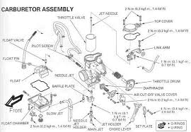 xrr helpful diagrams acirc honda xrr parts service and repair carburetor diagram