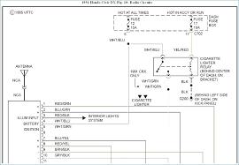 2003 honda civic wiring diagram kanvamath org 2002 Honda Civic Fuse Diagram at Honda Civic Fuse Box Diagram 2003
