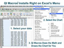 Levey Jennings Chart In Excel Qi Macros Spc Software For Excel