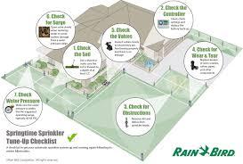 springtime sprinkler tune up checklist