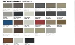Ford Interior Auto Paint By Sem Product
