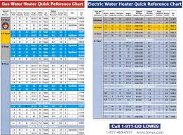 Eaton Heater Chart Review Techluck Solar Water Heater