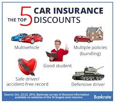 multiple car insurance quotes at once