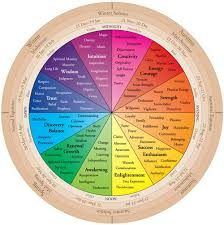 Spiritual Color Chart Crystal Colors Explained Crystal Vaults