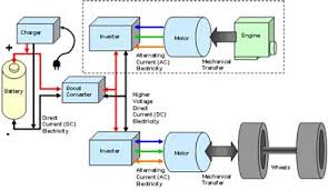 electric car motor diagram. Volvo Automobiles On Wednesday Turned The Primary Mainstream Automaker To Sound Death Knell Of Inner Combustion Engine, Saying That Every One Electric Car Motor Diagram