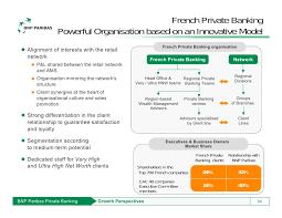 Bnp Paribas Corporate Structure Chart Bnp Paribas Investor Day April 6th 2006 Asset