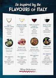 Italian Wine And Cheese Pairing Chart Italian Inspiration Food And Wine Pairing Guide Wine