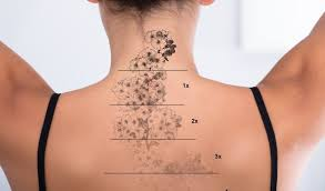 Jaká Jsou Největší Zdravotní Rizika Tetování Estheticoncz