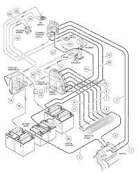 48 volt club car wiring diagram for battery wiring diagram club car 48 volt troubleshooting at Club Car 48 Volt Wiring Diagram