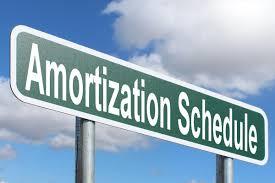 Ameritization Schedule Amortization Schedule Highway Sign Image