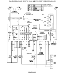 2005 dodge neon wiring diagram 2005 dodge neon fan not working 2000 dodge neon flasher relay location at 2003 Dodge Neon Sxt Multifunction Switch Wiring