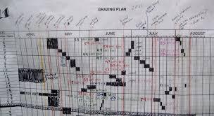 Hawkinss 2017 Meta Analysis Of Holistic Planned Grazing