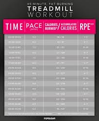 45 Minute Treadmill Interval Workout To Fight Belly Fat