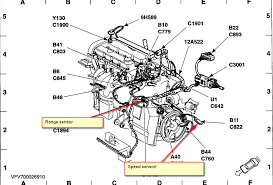 ford contour need to know where the transmission range sensor graphic