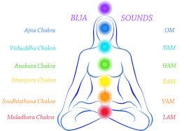 Sounds Of The Chakras Chart Energizing Your Chakras Kea0
