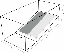 shoe box dimensions. Beautiful Shoe Shoebox Dimensions And Design Variables In Light Gray The Audience Area  In Dark And Shoe Box Dimensions