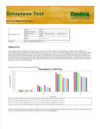 Wifi Attenuation Chart Example Lanforge Wifi Test Reports