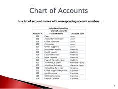 23 Best Chart Of Accounts Images Chart Of Accounts