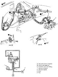 gmc sonoma chevy s 10 transfer case vacuum switch vacuum system diagrams