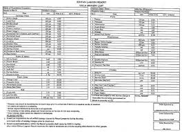 Intricate Restaurant Kitchen Equipment List Of Setup Lists Kitchen