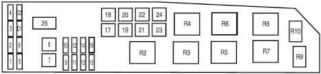 ford escape 2001 2007 fuse box diagram auto genius ford escape fuse box diagram engine compartment