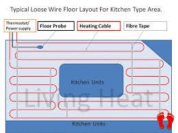 underfloor heating wiring diagram s plan images plan wiring radiant floor heating mats on diagram underfloor wiring