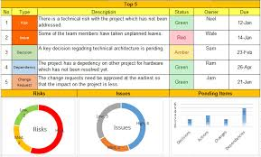 project weekly report format 20 luxury project planner template excel free download