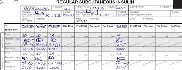 Nsw Adult Subcutaneous Insulin Prescribing Chart User Guide