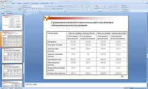 Управление затратами на производство и реализацию продукции на   700 руб
