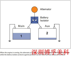 sure power battery isolator wiring diagram sure battery isolator switch wiring diagram battery on sure power battery isolator wiring diagram