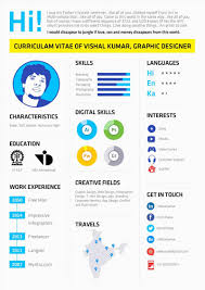 Infographic Resume Examples Infographic Resume Examples Samples Paolo Zupin 100c100e100 83