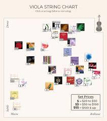 Viola String Chart Shar Music Sharmusic Com