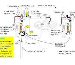 3 way switch with dimmer 3 way switch dimmer 3 way switch can you put a dimmer on a 3 way switch 3 way switch with dimmer three way dimmer switch dimmer 3 way wire diagram plus pretty