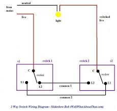 wiring diagram for a two way switch wiring diagram wiring diagram for two way light switch network 3 wire cable with ground wire for wiring diagram a two way switch