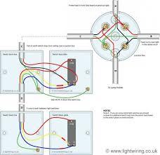loop circuit wiring new era of wiring diagram • 3 way switching wired to a loop in loop out radial lighting circuit rh com switch loop wiring loop circuit wiring diagram
