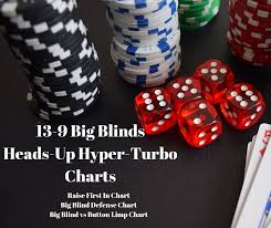 Hyper Chart Heads Up Hyper Turbo Charts 13 9bb