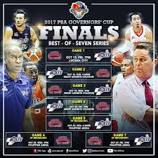 Image result for ginebra meralco game 7 result