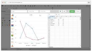 Online Line Chart Maker
