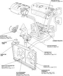 similiar car engine diagram labels keywords car engine diagram labels car get image about wiring