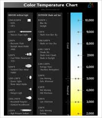 Fire Color Chart Color Temperature Chart 9 Free Pdf Documents Download