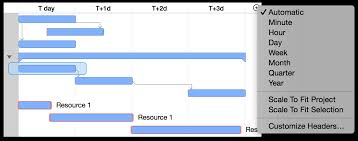 What Does A Gantt Chart Show - Www.rule-Of-Law.us