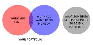Student Venn Diagram Professor Creates Venn Diagram Charts For Every Graphic Design Student