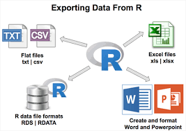 Guest Book Template Fascinating Exporting Data From R Easy Guides Wiki STHDA